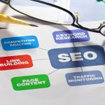 SEO Elite Is Poised To Become The Best SEO Software On The Market!